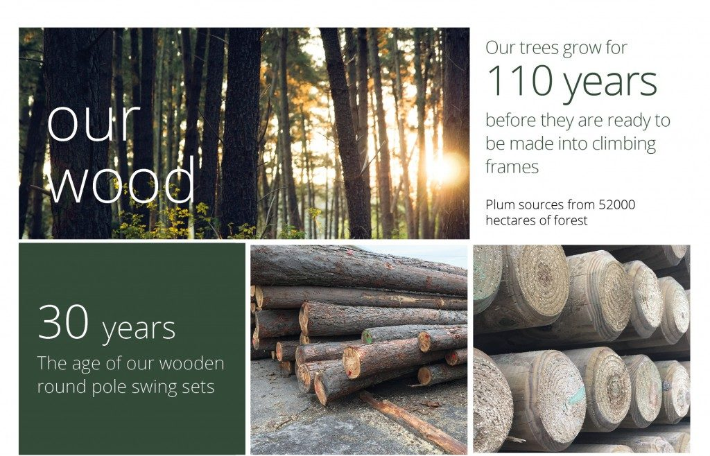 About Our Wood